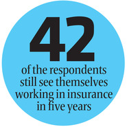 young-insurer-big-number-2