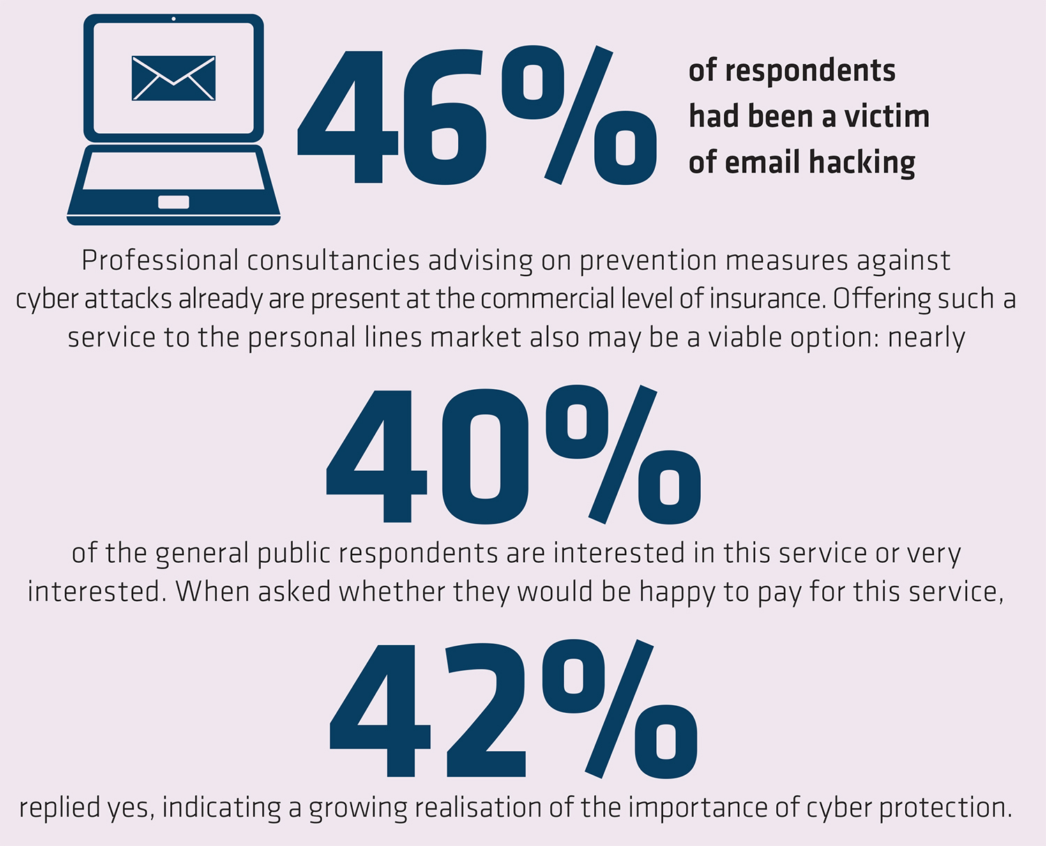 13 EMAIL HACKING