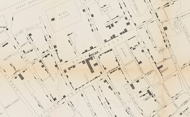 Jon Snow's cholera outbreak map of Soho